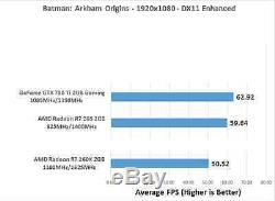 Ultra Fast Gaming PC Bundle Lenovo Quad Core i5 Computer set 16GB RAM GTX 750ti